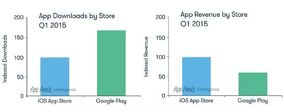 グーグル、Google Playストアにアフィリエイトを導入か