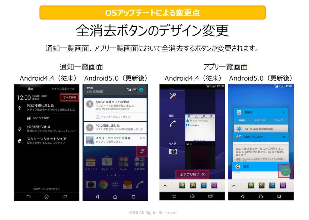 au、「Xperia Z3 SOL26」にAndroid 5.0 Lollipopへのアップデートを配信