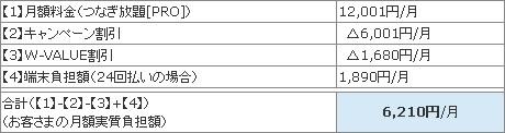AX530INの実質負担額